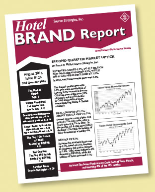 Hotel Brand Report - hotel performance of each brand in the industry